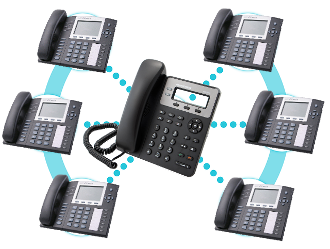 Un standard téléphonique efficace pour vos clients !